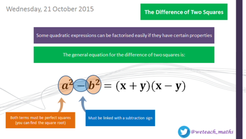 Algebra Factorising The Difference Of Two Squares Gcse Maths 9