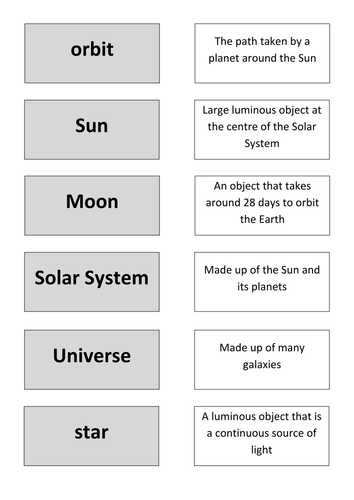 Solar System Section Card Sort for Year 7 : KS3