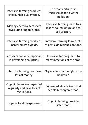 Intensive and Organic Farming