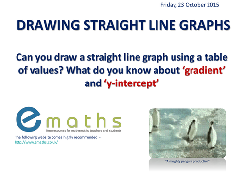 Drawing a Straight Line Graph from a Table