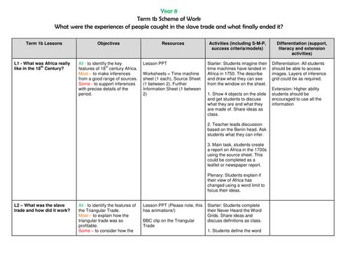 Slave Trade Scheme of Work 7 Lesson Bundle