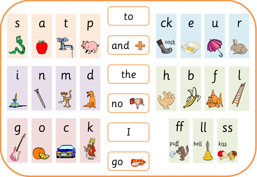 Letters And Sounds Phase 2 Word Help Mats By Highwaystar