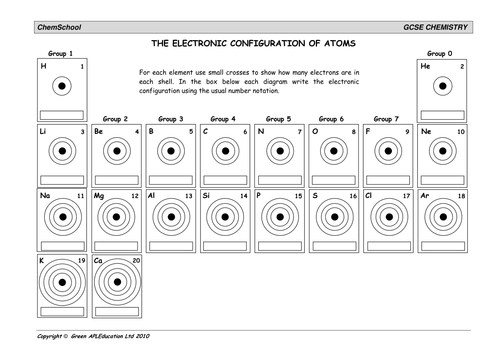 Electronic Configurations (electron arrangement for the first 20 ...