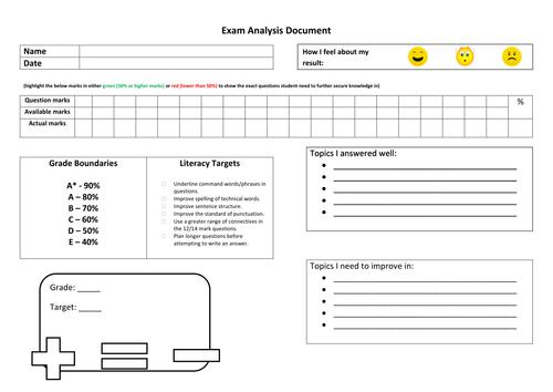 Exam Analysis Document
