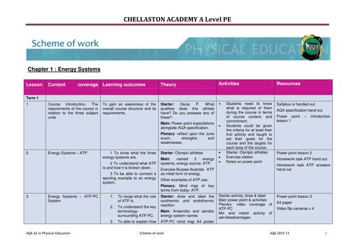 AQA GCE PE A2 Scheme of Work (PHED 3)