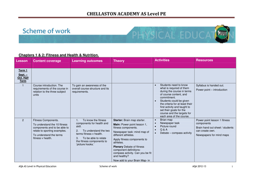 AQA GCE PE Scheme of Work (PHED 1)
