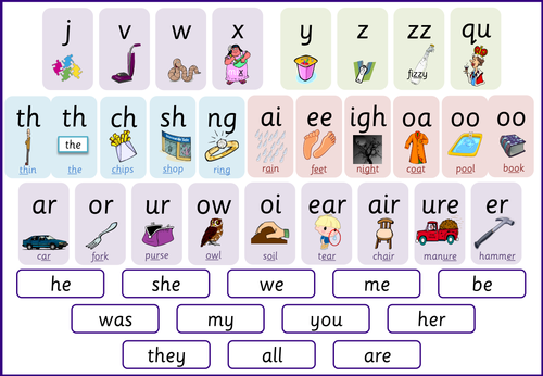 Letters and Sounds Phase 3 word / help mats