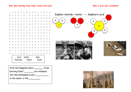 For SEN/Low ability - C1 Topic 5 Fuels 5 whole lessons with activity sheets.