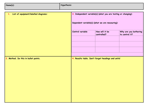 statistics coursework writing frame