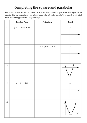 Completing The Square And Parabolas By Pas1001 Teaching Resources