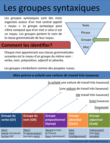 Les groupes syntaxiques