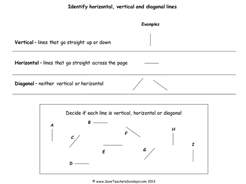 Horizontal and Vertical Lines Lesson plan PowerPoint and – Vertical Line Test Worksheet