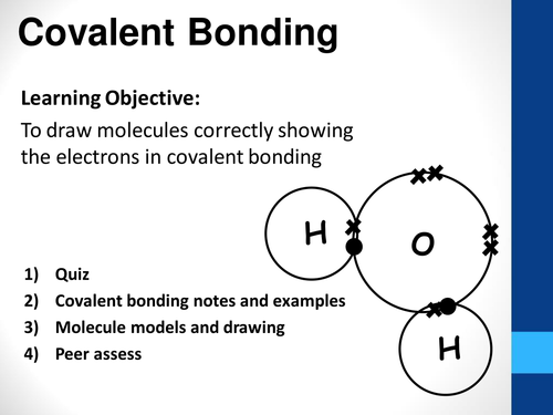 Covalent Bonding Interactive and Differentiated with Molymods