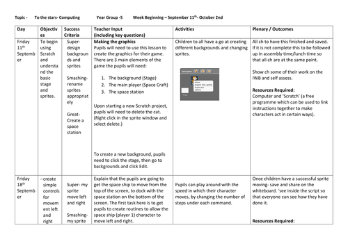 KS2 Computing planning 2015  - new mastery curriculum - mainly scratch