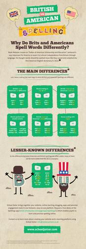 British vs American Spelling [Infographic]