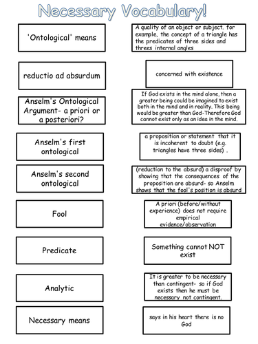 aqa a ontological argument mind maps by lisastirling teaching  ontological revision