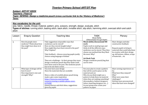 Cross Curricular Planning DT & History
