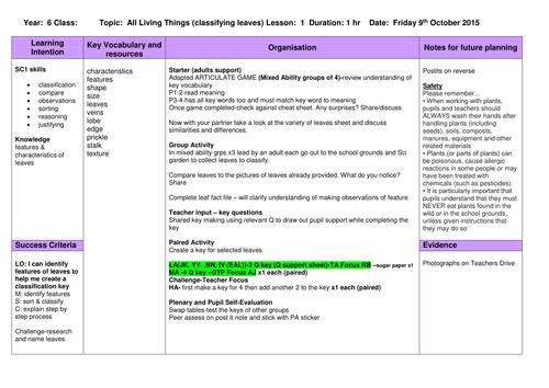 Y6 Science- Creating Classification Keys