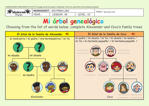 Preschool Spanish resources: family