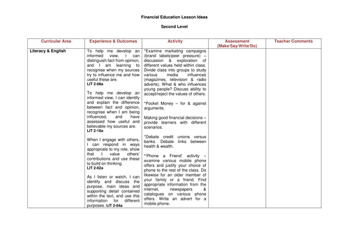 Financial Education Planning Tool (Curriculum for Excellence Second Level)