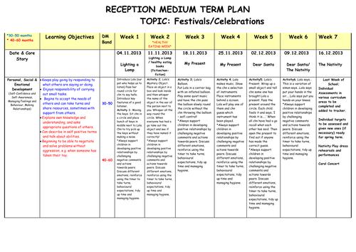 Festivals / Celebrations Six weeks Medium Term Planning for Reception
