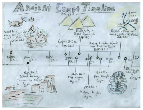 ancient egypt timeline of events by jlafferty101