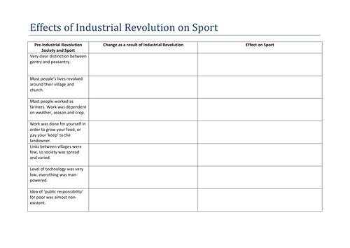 As Pe Edexcel Sport In Pre Industrial Revolution England