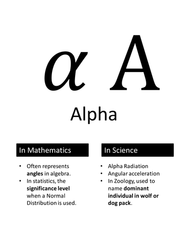 Use of Greek Letters in Maths (and Science) Display by DrFrostMaths | Teaching Resources