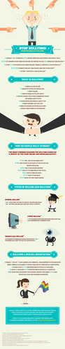 Stop Bullying! [Infographic]