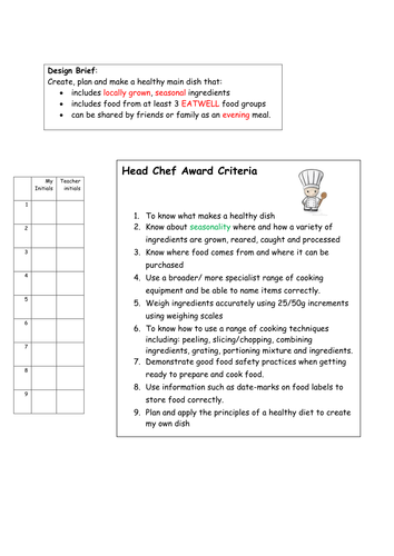 NEW Design and Technology Food Curriculum Design Brief and Assessment criteria childrens recording