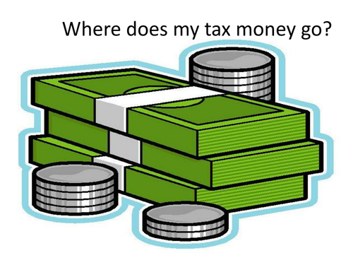 Where do my Tax Dollars Go?  - An activity on government spending and the national debt