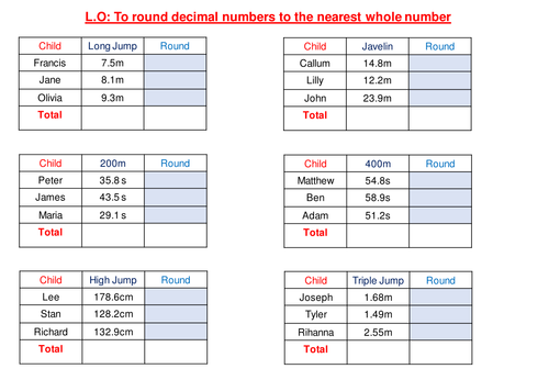 Rounding to one decimal place by corbishleyy Teaching Resources – Rounding Decimal Numbers Worksheet