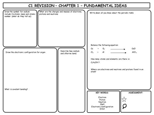 Fundamental Ideas Revision