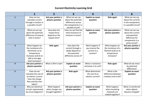AQA P2 Learning Grid Game Revision Activity