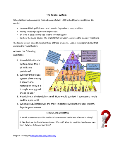 Feudal System Worksheet by historyhelen - Teaching Resources - TES