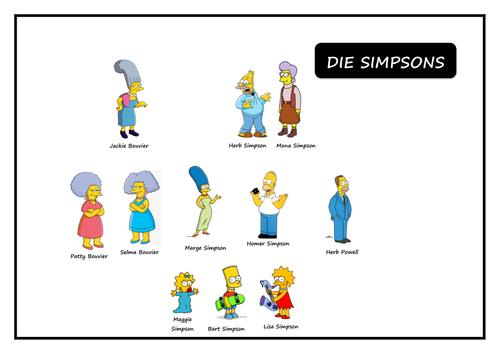 Simpsons Family Tree (German)