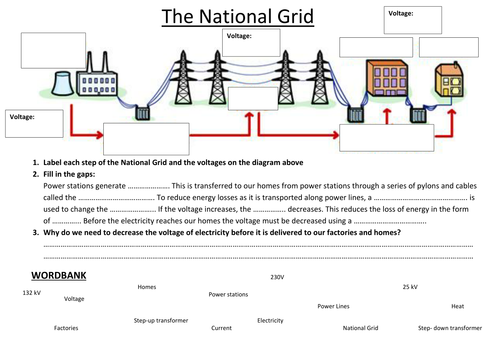 National Grid Graded Task sheet by - UK Teaching Resources ...