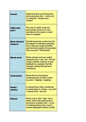 Glossary of English Language Teaching Research Methodology     Marham Jupri Hadi English Language
