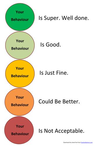 Traffic Light Behaviour Chart By Uk Teaching Resources Tes