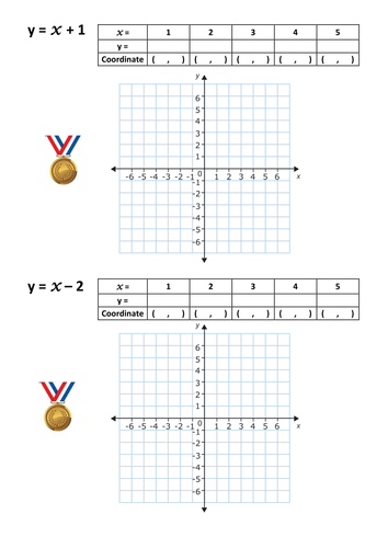 Straight line graphs - including plotting graphs from tables of values, finding gradient...