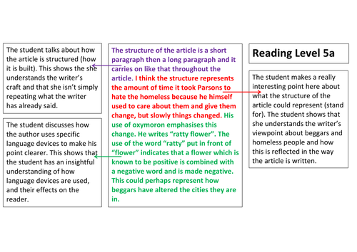KS3 Reading and Writing fully-levelled Exemplar Materials