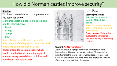 How did Norman castles improve security?