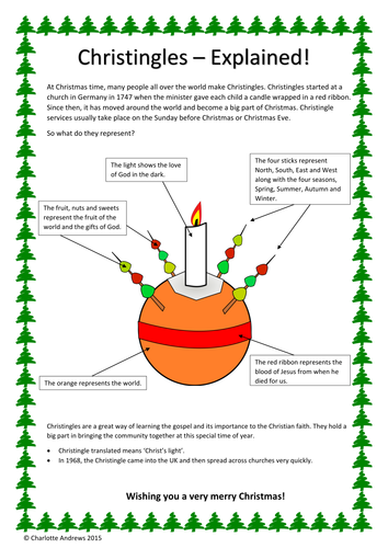Christingles - Explained! Information about the Christingles importance and what it represents.