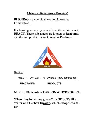 KS3 Chemistry / GCSE SEN/Foundation) - The Burning Triangle Worksheet & Test