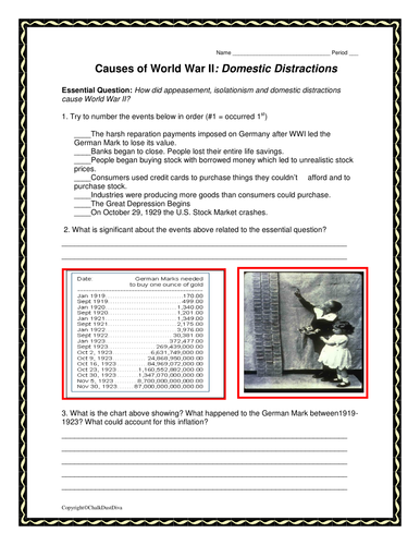 World War II Causes – Primary Source Analysis Activity BUNDLE