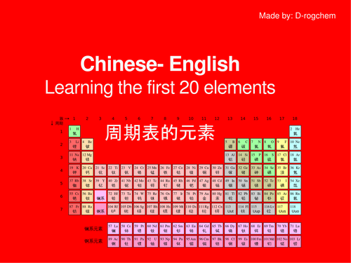 Chinese english learning the english words for the for Periodic table english