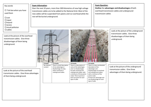 QWC Writing Frame with picture prompt - National Grid