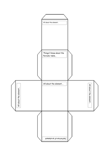 Periodic table cube net task