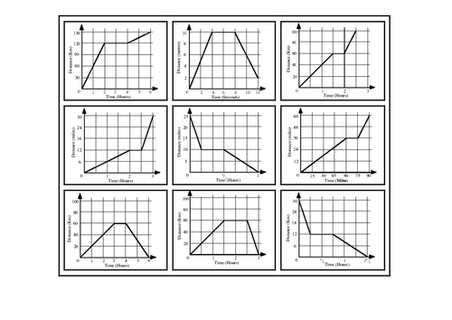 Distance - time and Velocity -  time graphs and calculations.  Flipped SOLO lesson.