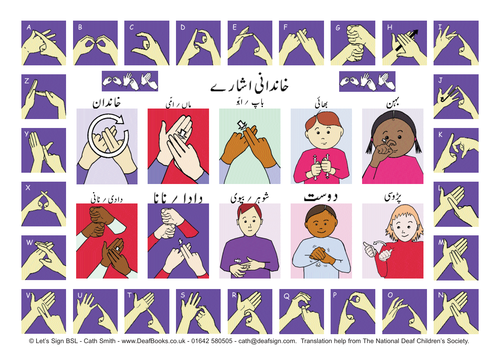 Alphabets in Urdu by - UK Teaching Resources - TES